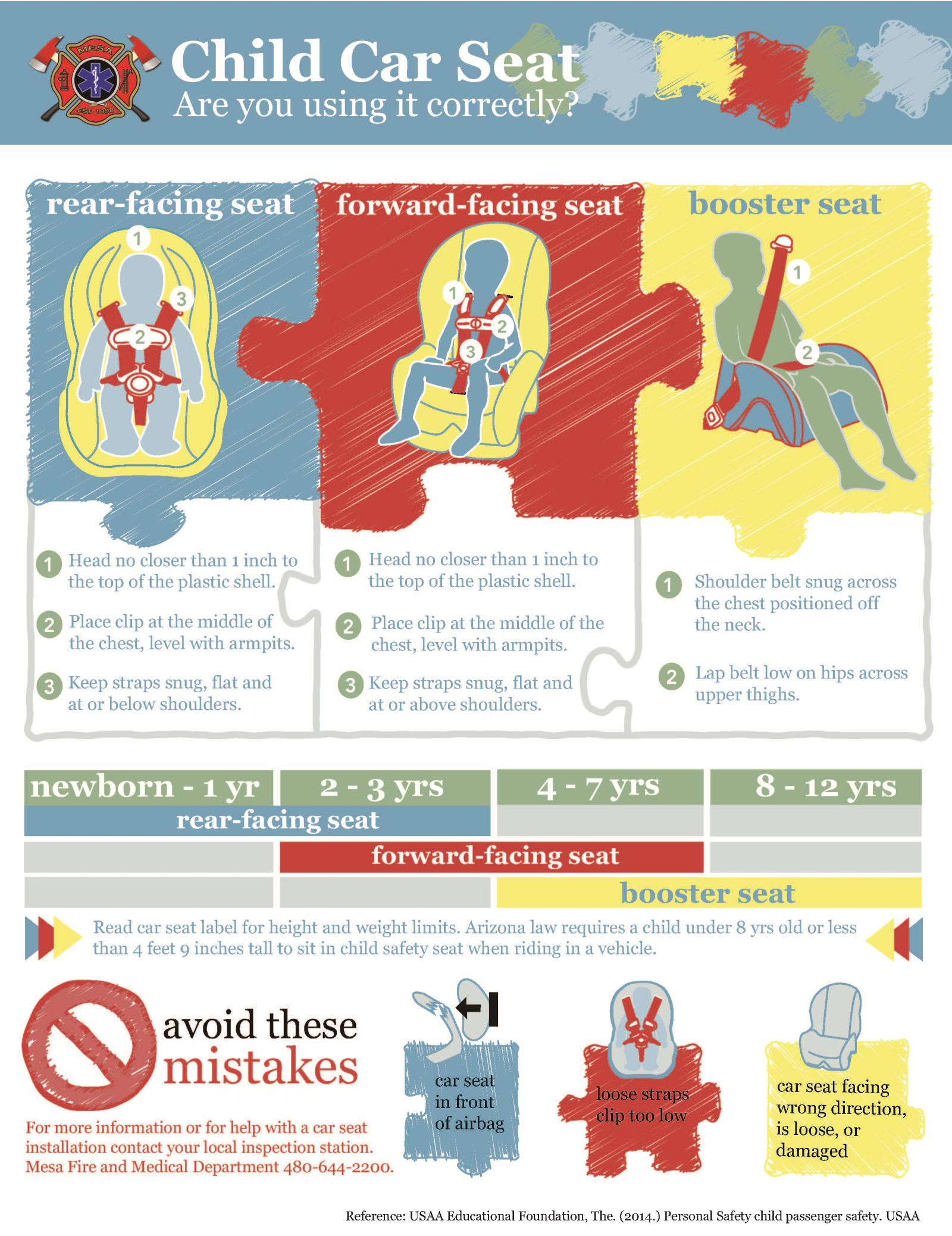 Arizona Car Seat Laws