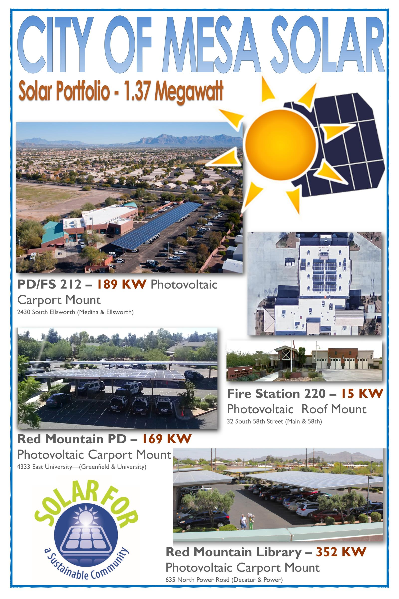 Showing Solar Projects in Mesa