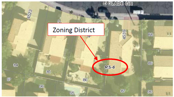 Zoning District Example